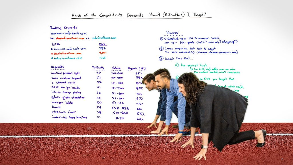 Which of My Competitor's Keywords Should (& Shouldn't) I Target? - Best of Whiteboard Friday